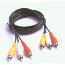 Чинч-Чинч кабел