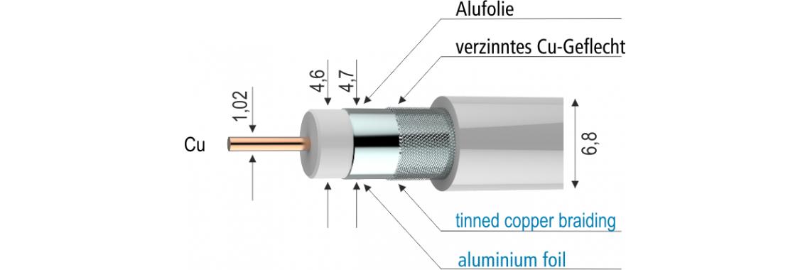 RG6 коаксиален кабел